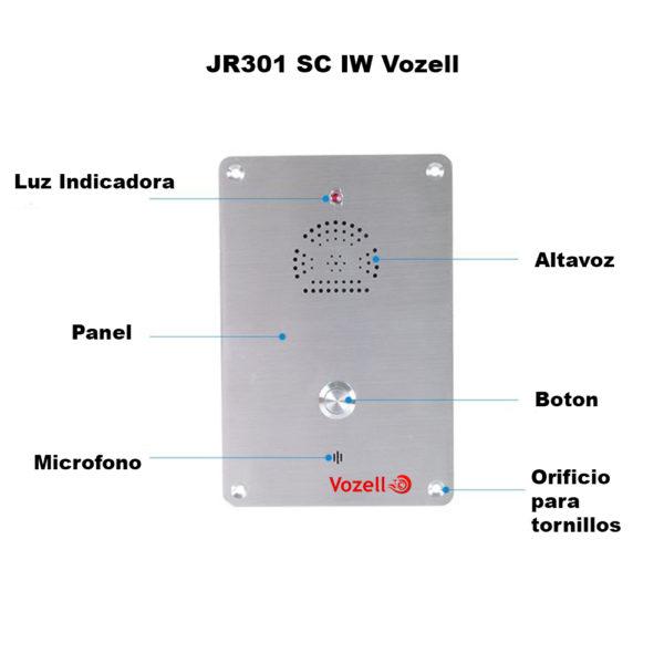 JR301 SC IW Indicadores